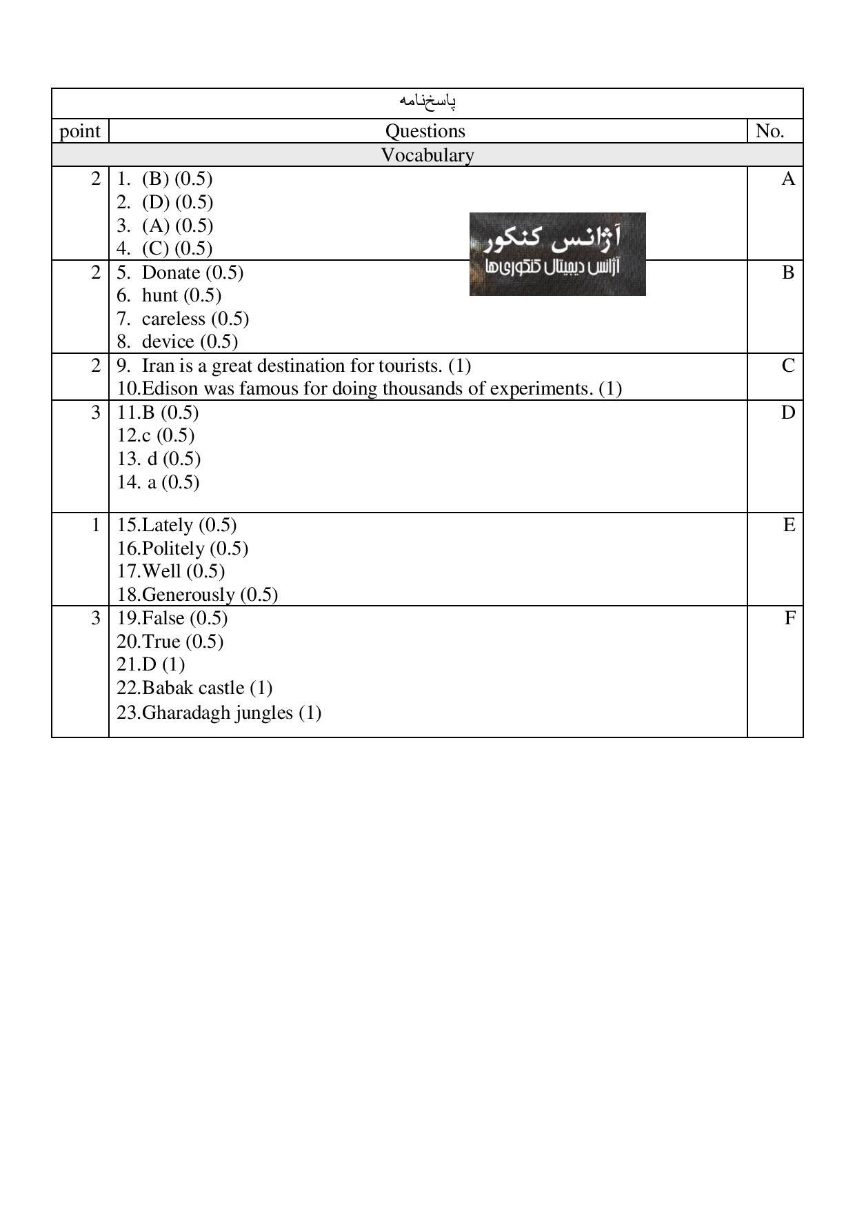 عکس-page-003 (2)